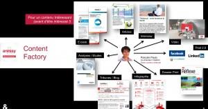 La Content Factory Aressy - Au service de la communication BtoB