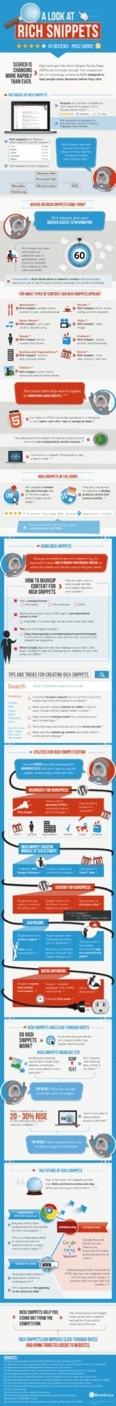 Rich-Snippets-SEO-Inbound_Aressy