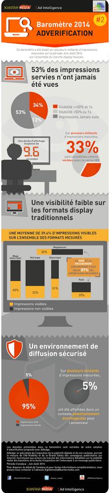 Infographie_Barometre