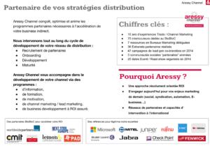 L'offre Aressy Channel : BtoBtoC orienté ROI