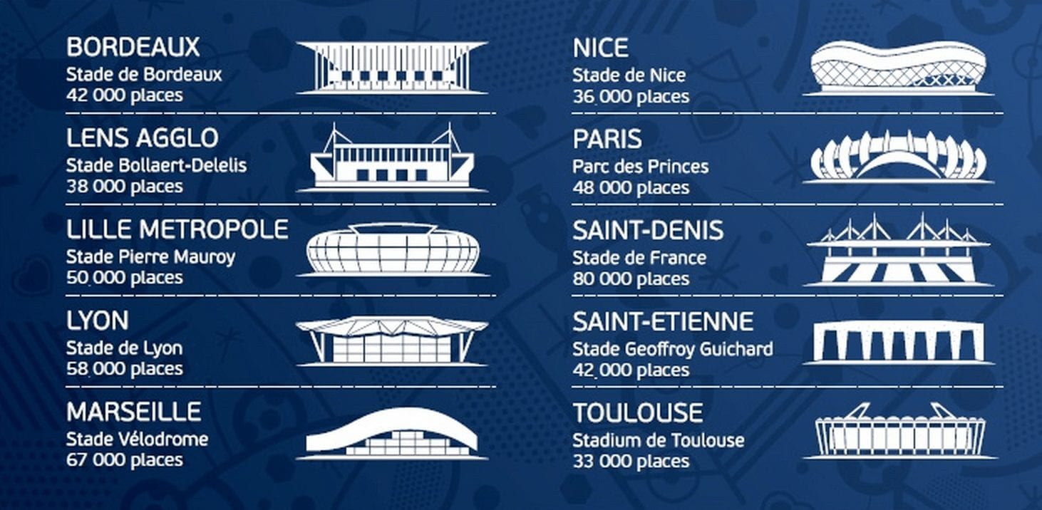 Stade Europe 2016 Incentive BtoB