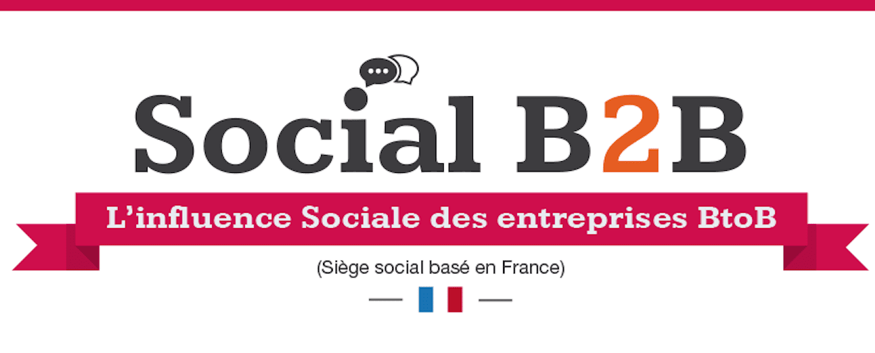 Social B2B