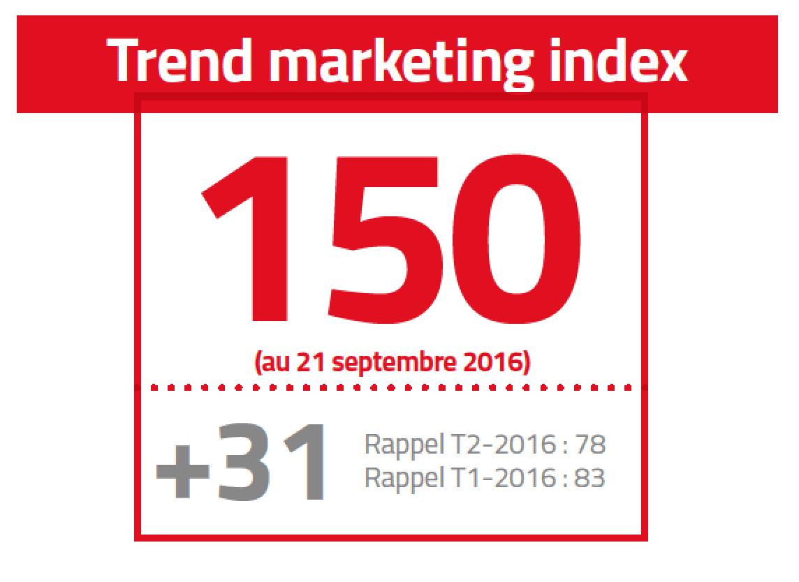 trend-index