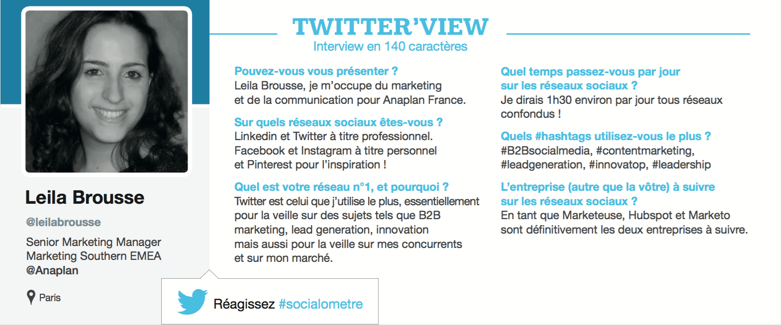 Twitterview Leila Brousse