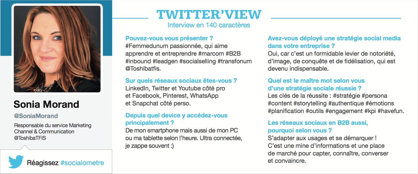 Twitterview Sonia Morand