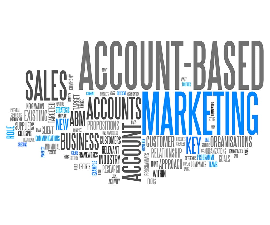 Account based marketing/ABM