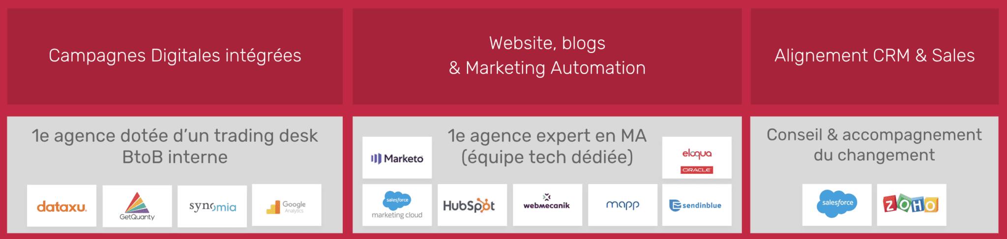 L'offre technologique intégrée de l'agence, pilotée par Iria Marquès.