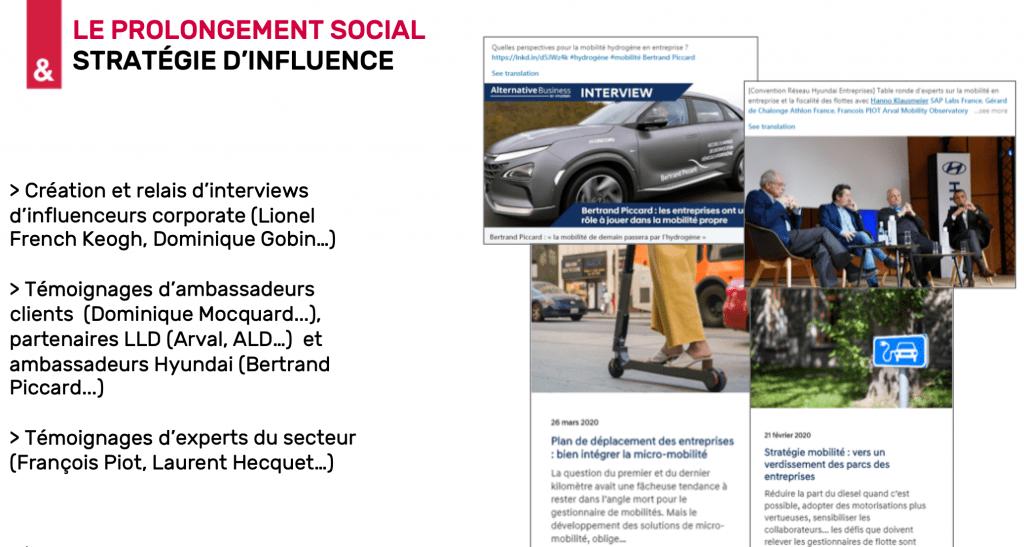 Visuel Social influence campagne Hyundai