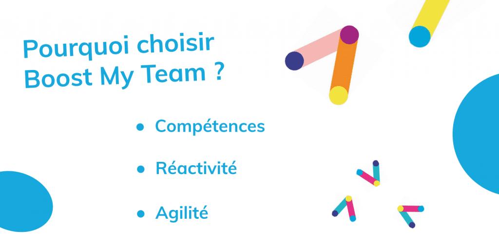 Visuel Pourquoi choisir Boost My Team