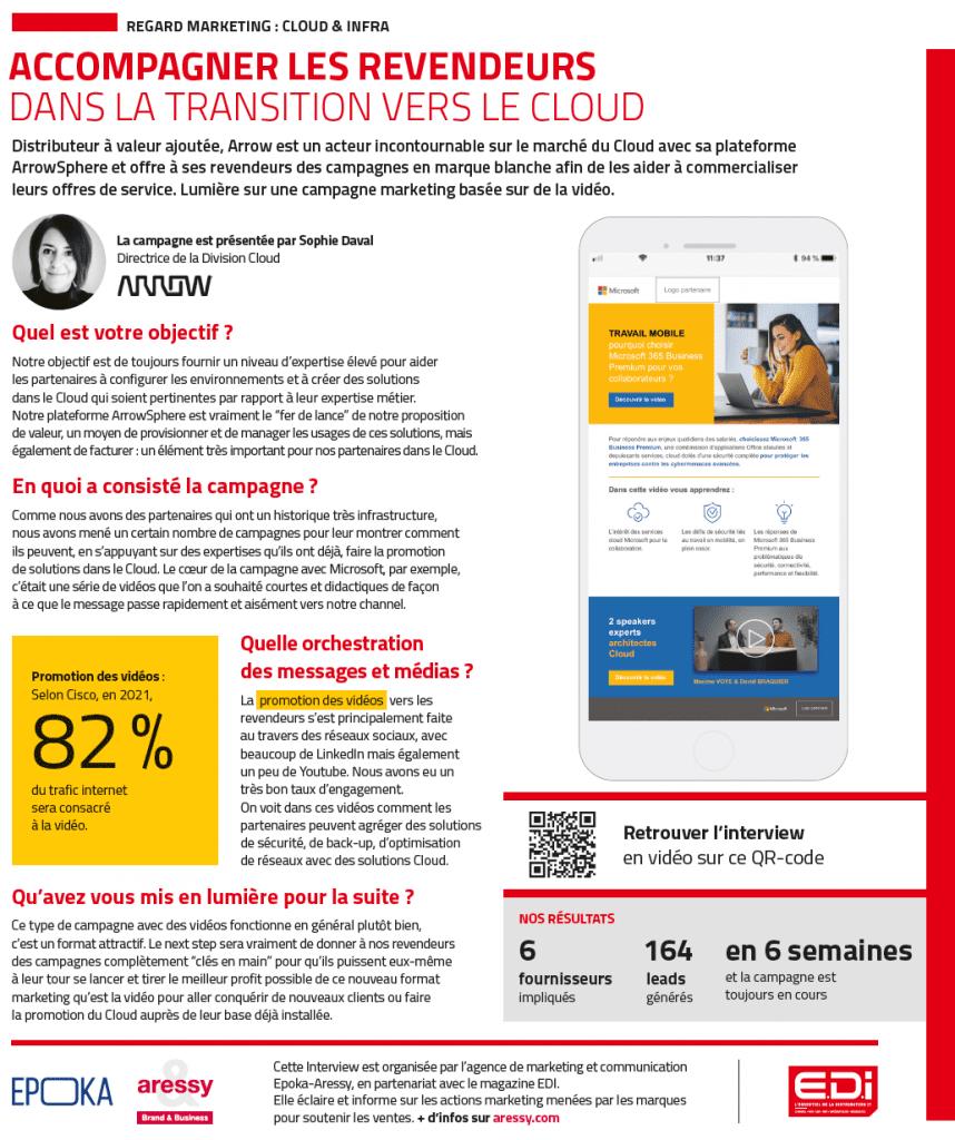 EDI Marketing B2B Regards Croisés Cloud Arrow