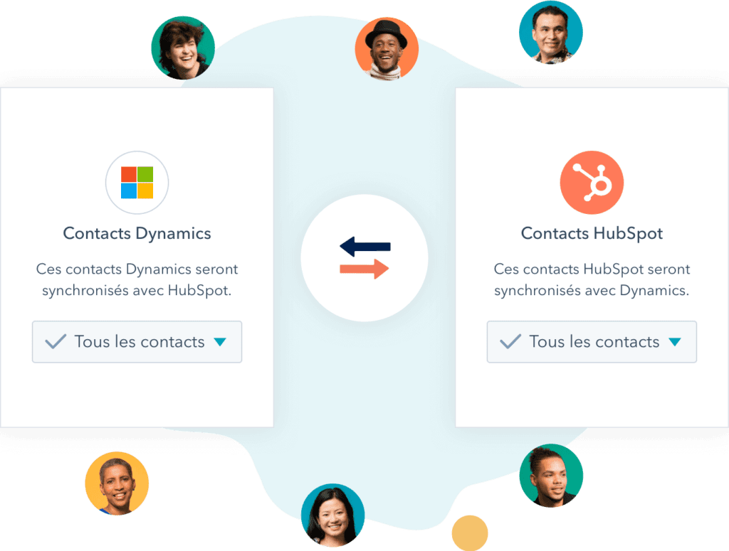 Synchronisation des contacts Hubspot